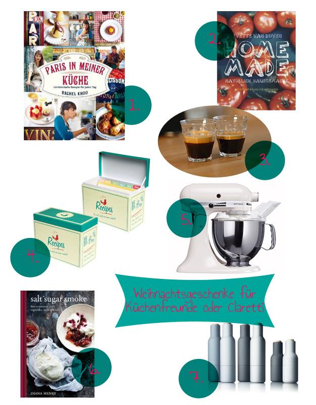 Weihnachtsgeschenke fuer Kochbegeisterte