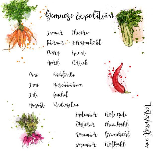 Die Gemüse-Expedition